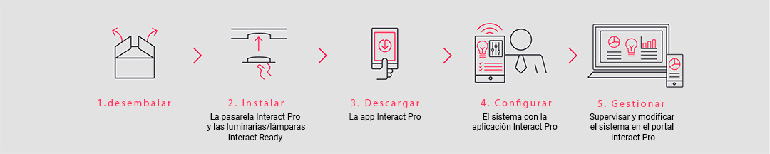 conectar-interact-pro-en-5-pasos